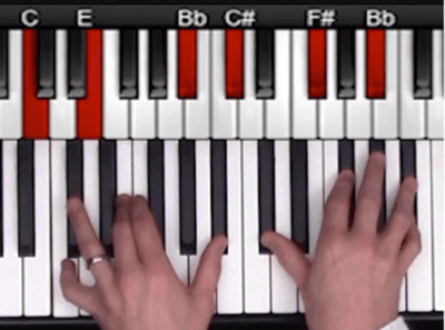 How to Play Upper Structure Voicings Jazz Piano (7 Steps) - Jazz