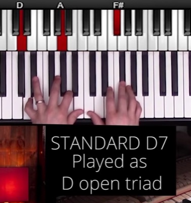How To Play The Scandinavian Jazz Piano Style Jazz Piano Lessons
