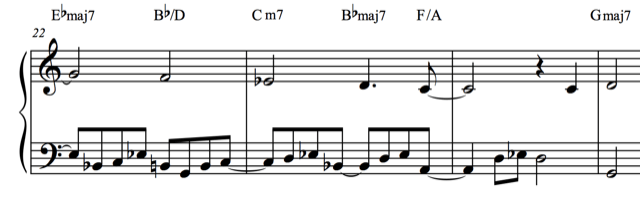 How to Play the Scandinavian Jazz Piano Style - Jazz Piano ...