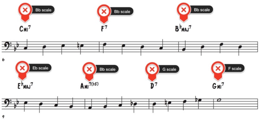 Blog Archives Jazz Piano Lessons Online